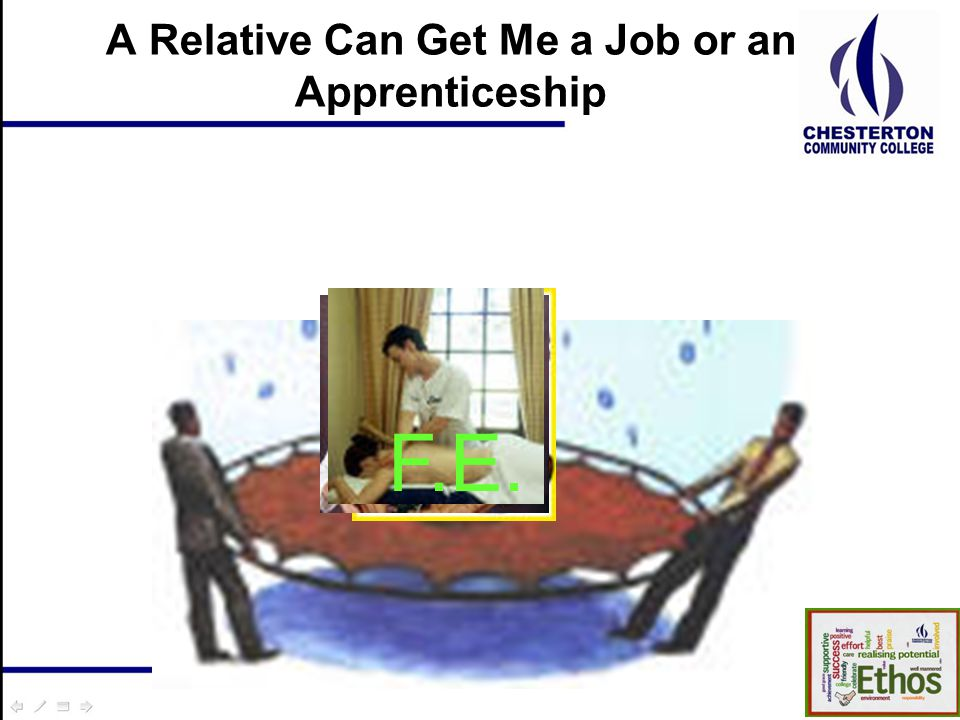 A Relative Can Get Me a Job or an Apprenticeship F.E.
