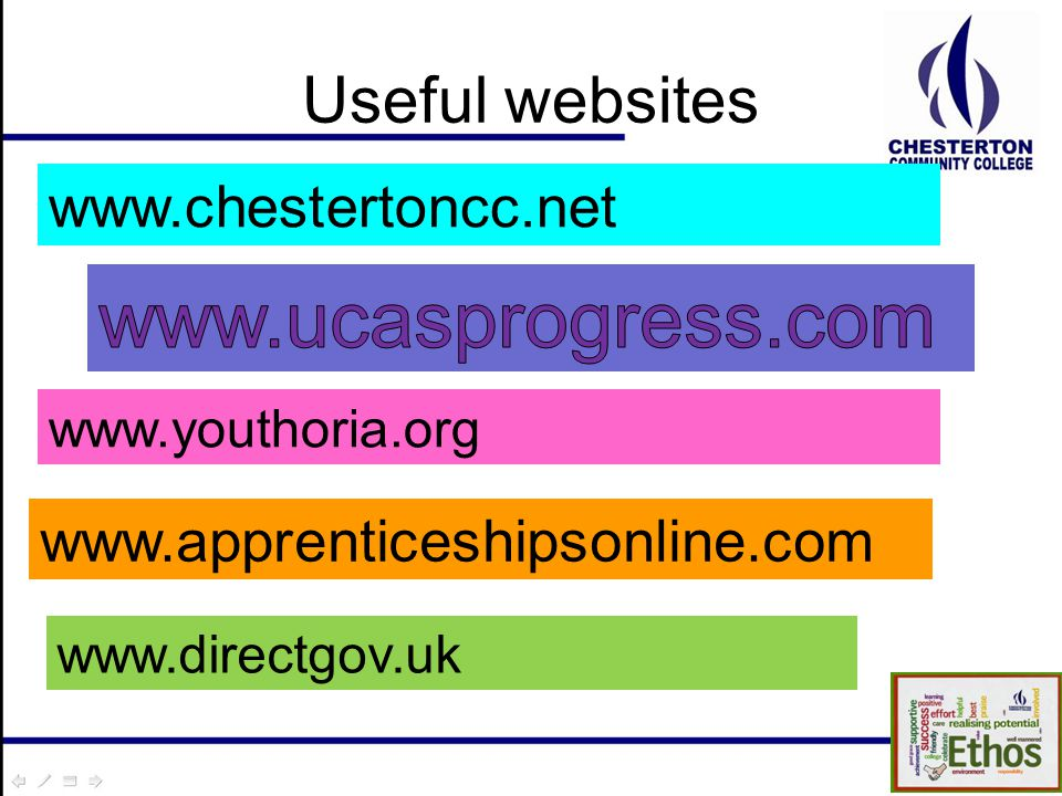 Useful websites www.chestertoncc.net www.apprenticeshipsonline.com www.youthoria.org www.directgov.uk