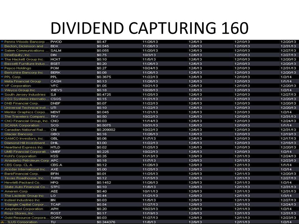 DIVIDEND CAPTURING 160