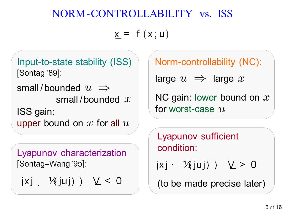 5 of 16 NORM - CONTROLLABILITY vs.