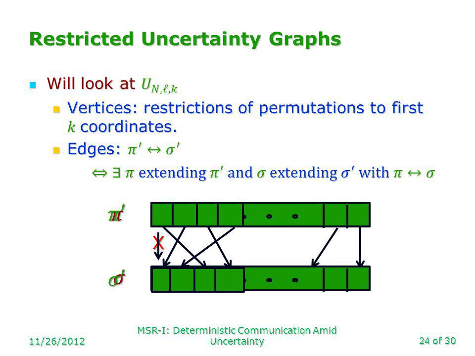 of 30 Restricted Uncertainty Graphs 11/26/2012 MSR-I: Deterministic Communication Amid Uncertainty24X