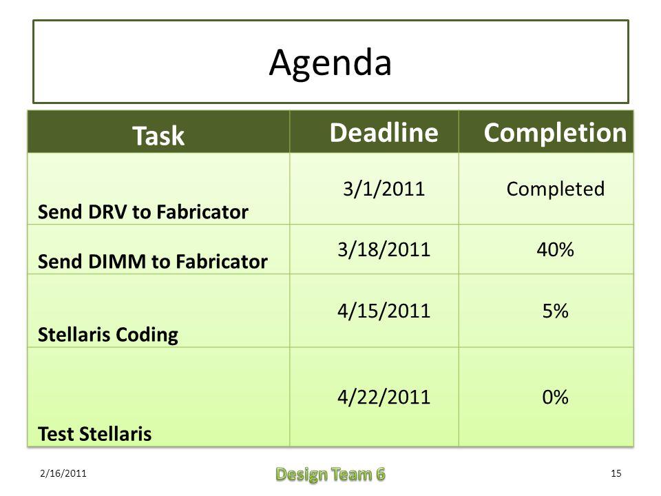 Agenda 2/16/201115