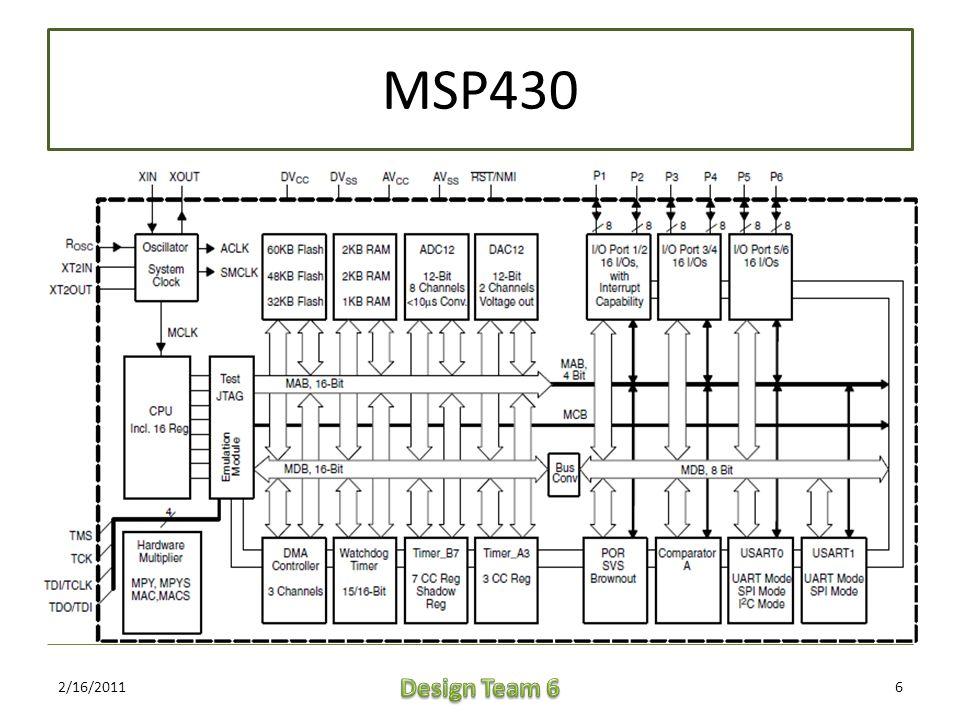 MSP430 2/16/20116