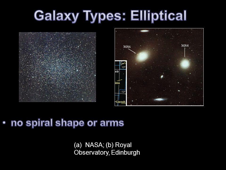 (a)NASA; (b) Royal Observatory, Edinburgh