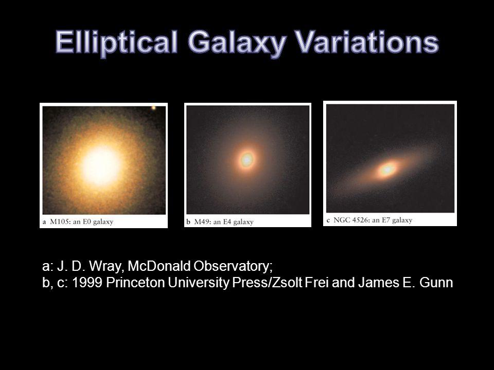 a: J. D. Wray, McDonald Observatory; b, c: 1999 Princeton University Press/Zsolt Frei and James E. Gunn