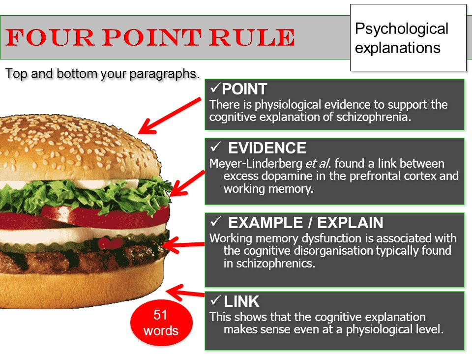 Top and bottom your paragraphs. POINT There is physiological evidence to support the cognitive explanation of schizophrenia. POINT There is physiologi