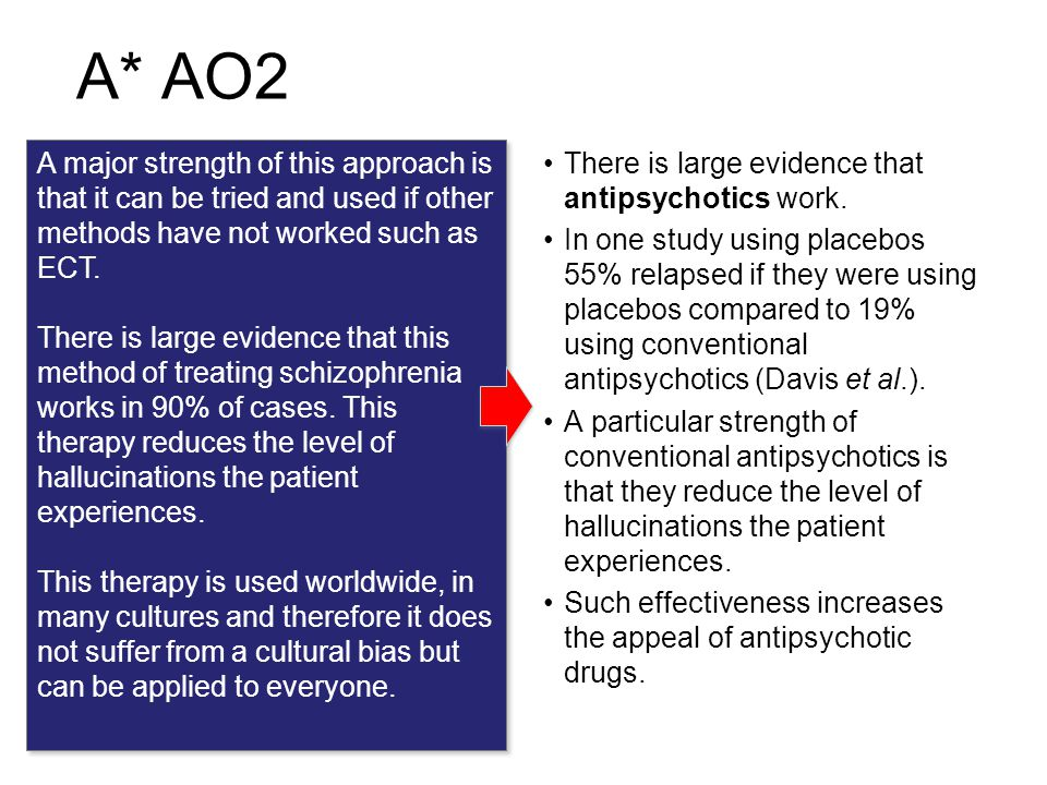 A* AO2 There is large evidence that antipsychotics work. In one study using placebos 55% relapsed if they were using placebos compared to 19% using co