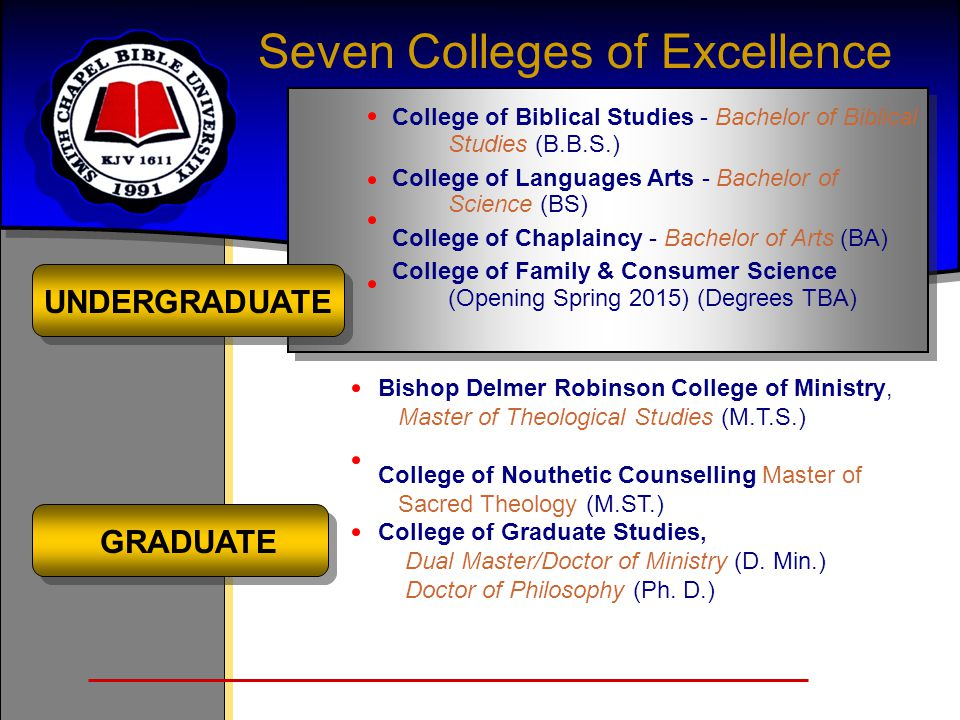 UNDERGRADUATE College of Biblical Studies - Bachelor of Biblical Studies (B.B.S.) College of Languages Arts - Bachelor of Science (BS) College of Chap