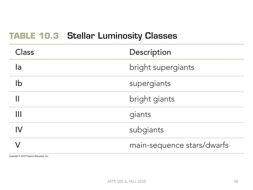 ASTR 101-3, FALL 201036
