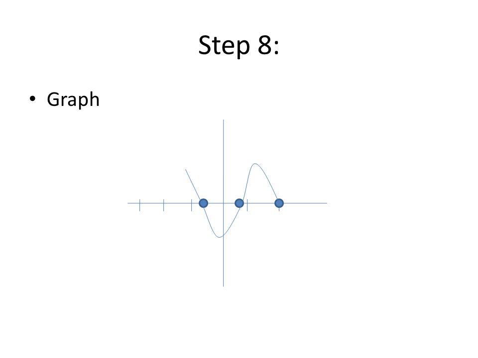 Step 8: Graph
