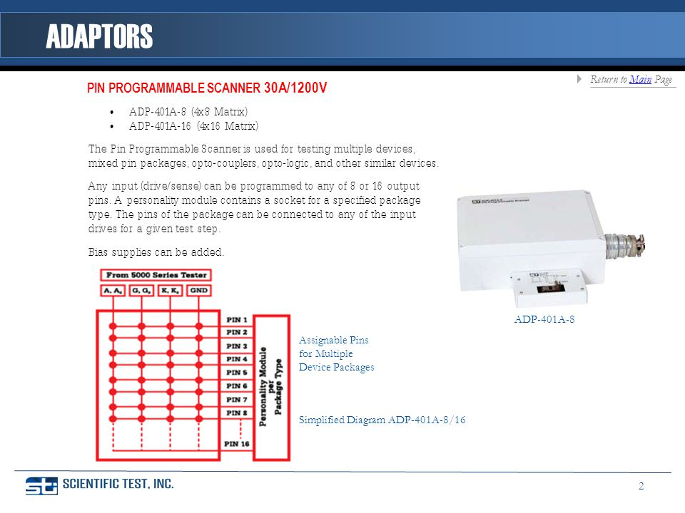 ADAPTORS ADP-401A-8 (4x8 Matrix) ADP-401A-16 (4x16 Matrix) The Pin Programmable Scanner is used for testing multiple devices, mixed pin packages, opto-couplers, opto-logic, and other similar devices.