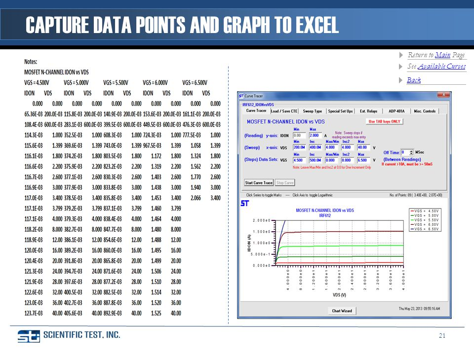 CAPTURE DATA POINTS AND GRAPH TO EXCEL See Available CurvesAvailable Curves Return to Main PageMain Back 21