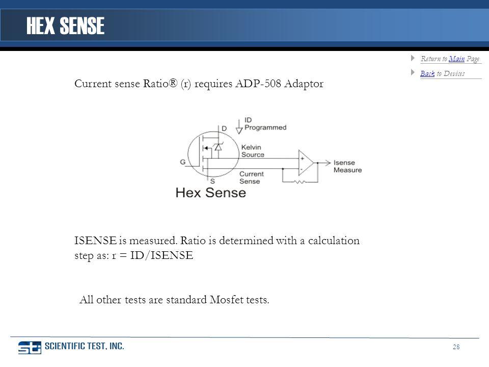 Current sense Ratio® (r) requires ADP-508 Adaptor ISENSE is measured.