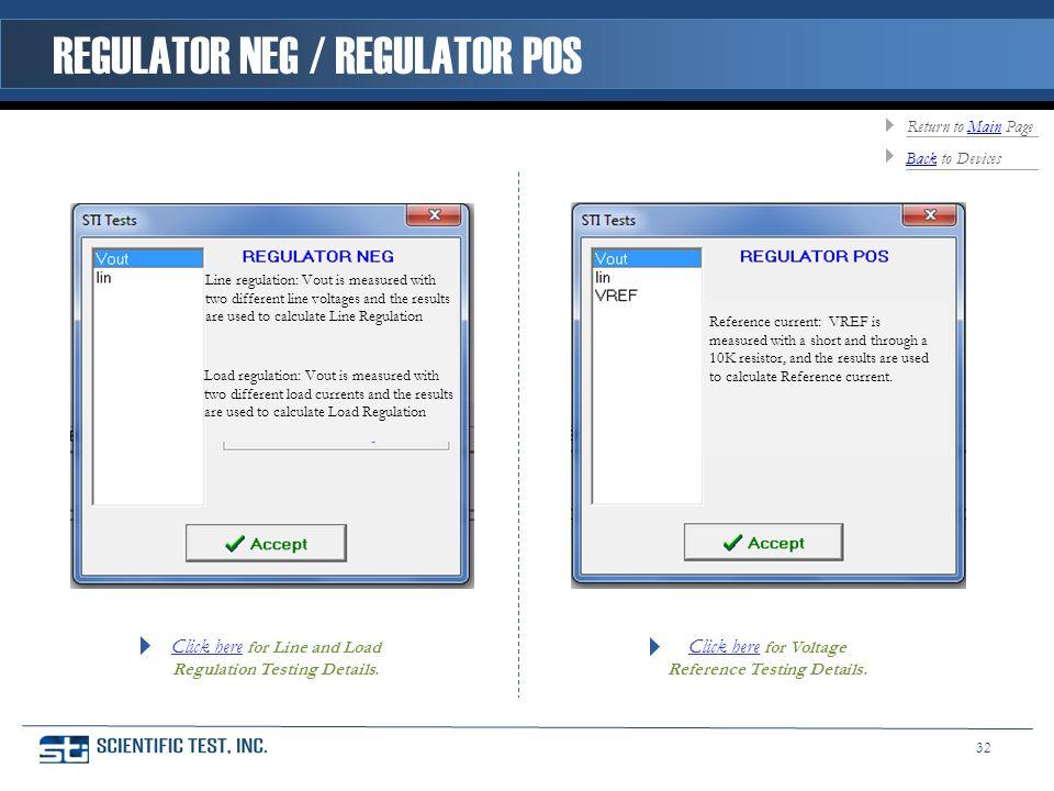 Click here for Line and Load Regulation Testing Details.