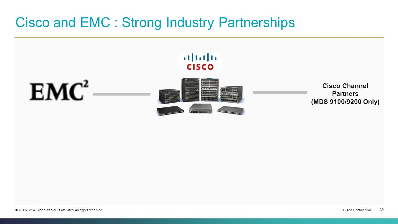 Cisco Confidential 39 © 2013-2014 Cisco and/or its affiliates. All rights reserved. Cisco and EMC : Strong Industry Partnerships Cisco Channel Partner