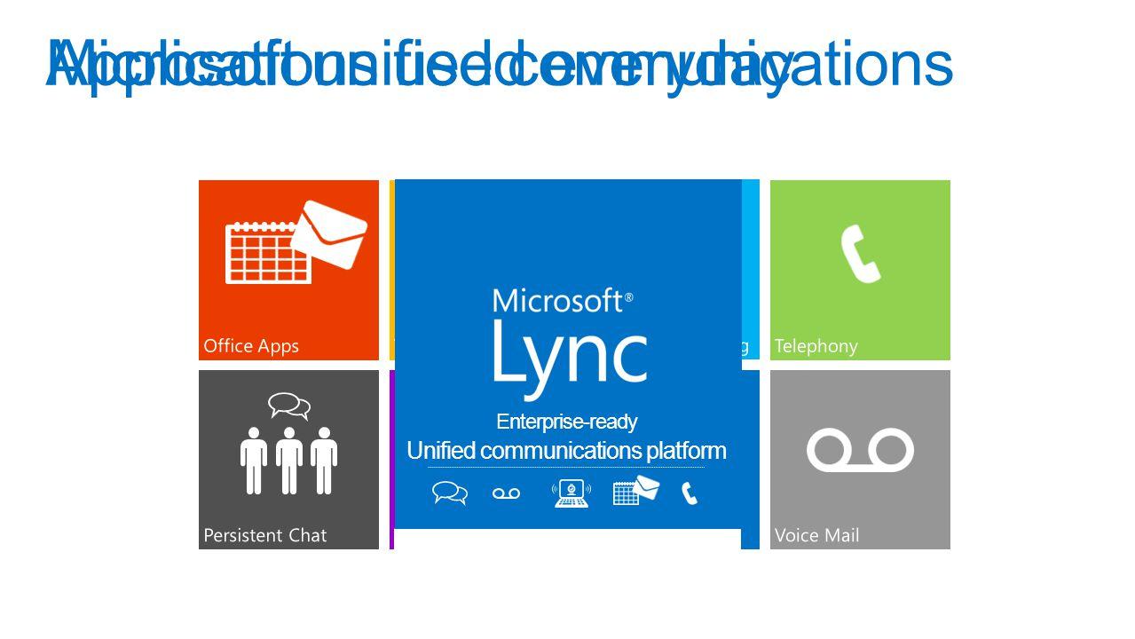 Unified communications platform Enterprise-ready