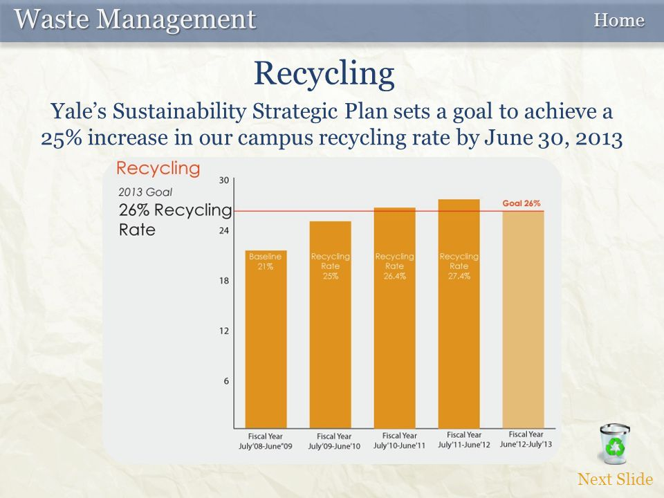 Yale's Sustainability Strategic Plan sets a goal to achieve a 25% increase in our campus recycling rate by June 30, 2013 2013. Waste Management Waste