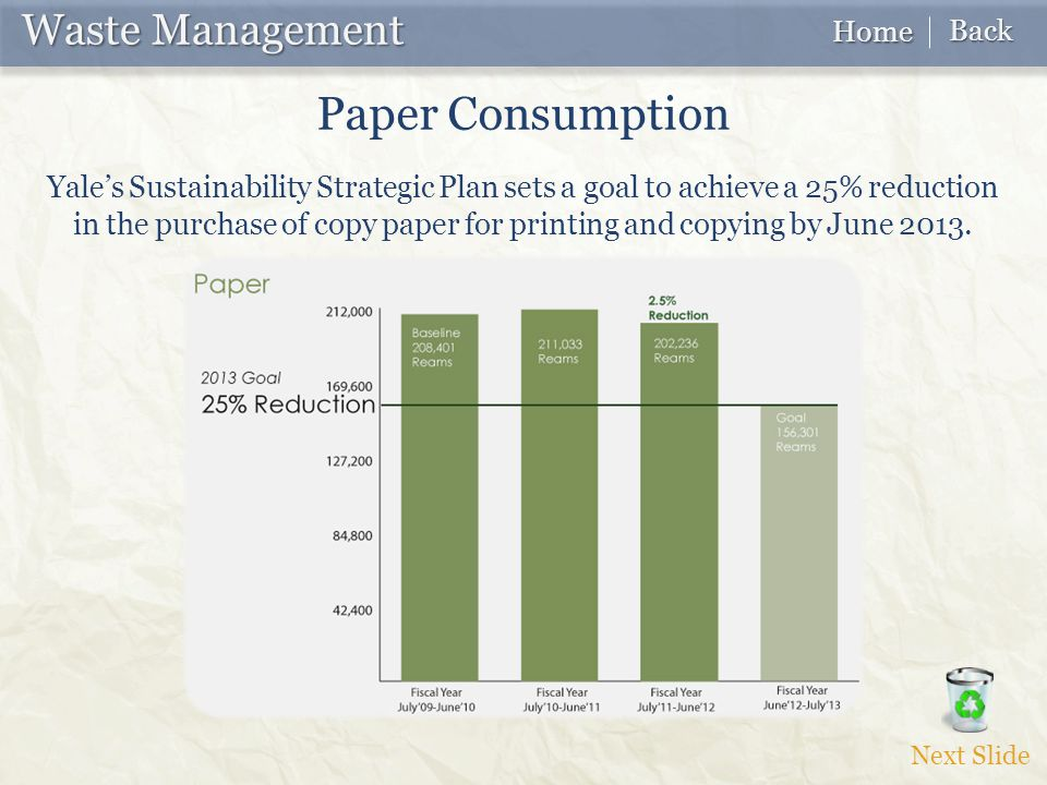Waste Management Waste Management Paper Consumption Next Slide Home Home Back Back Yale's Sustainability Strategic Plan sets a goal to achieve a 25% reduction in the purchase of copy paper for printing and copying by June 2013.