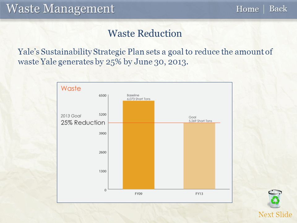 Yale's Sustainability Strategic Plan sets a goal to reduce the amount of waste Yale generates by 25% by June 30, 2013.