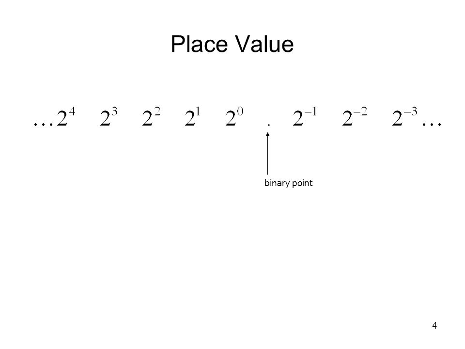 4 Place Value binary point