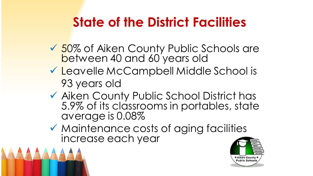 State of the District Facilities 50% of Aiken County Public Schools are between 40 and 60 years old Leavelle McCampbell Middle School is 93 years old Aiken County Public School District has 5.9% of its classrooms in portables, state average is 0.08% Maintenance costs of aging facilities increase each year