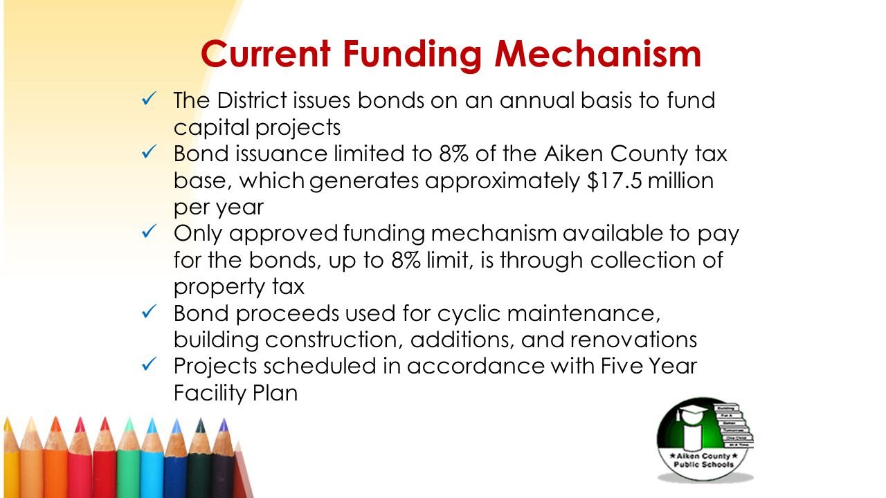 Current Funding Mechanism The District issues bonds on an annual basis to fund capital projects Bond issuance limited to 8% of the Aiken County tax ba