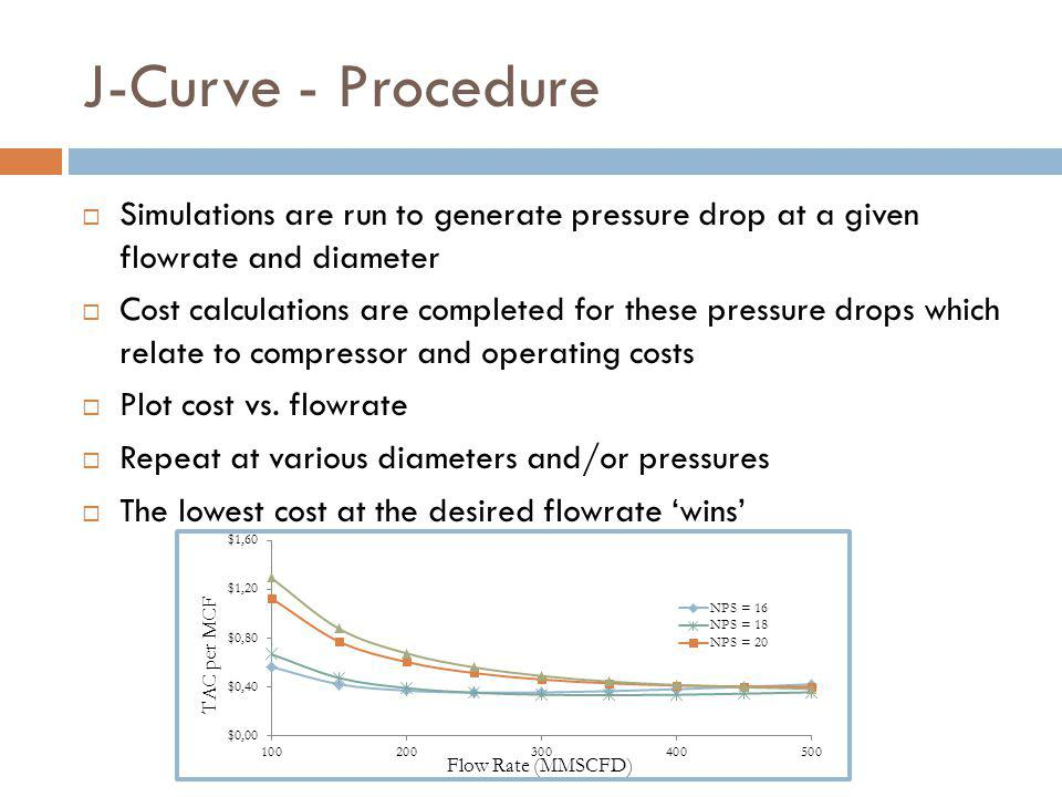 J-Curve - Procedure  Simulations are run to generate pressure drop at a given flowrate and diameter  Cost calculations are completed for these pressure drops which relate to compressor and operating costs  Plot cost vs.