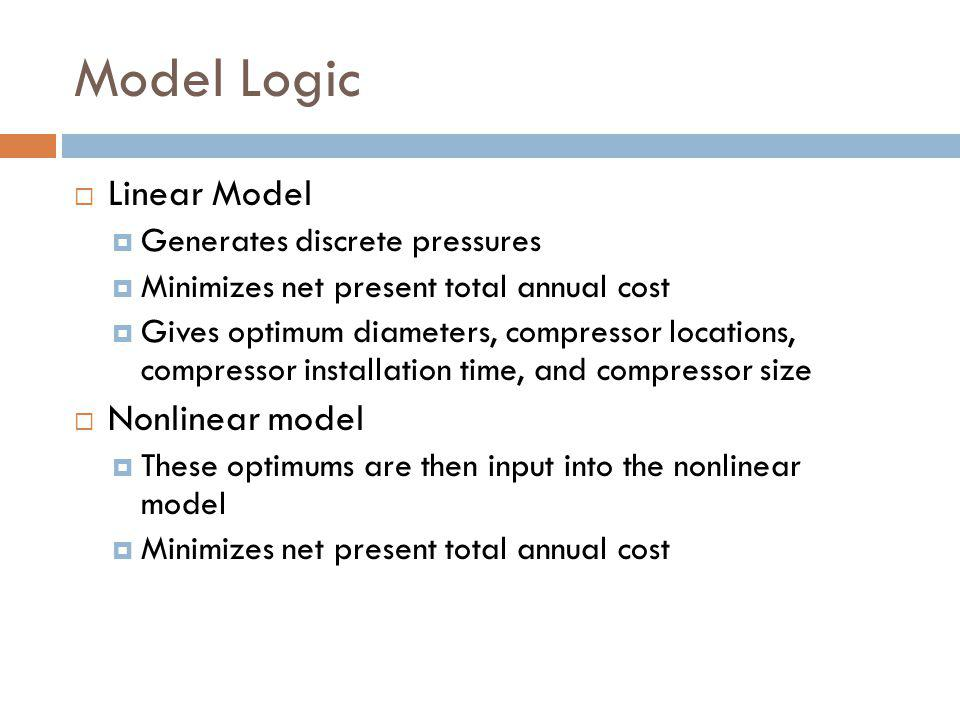 Model Logic  Linear Model  Generates discrete pressures  Minimizes net present total annual cost  Gives optimum diameters, compressor locations, compressor installation time, and compressor size  Nonlinear model  These optimums are then input into the nonlinear model  Minimizes net present total annual cost