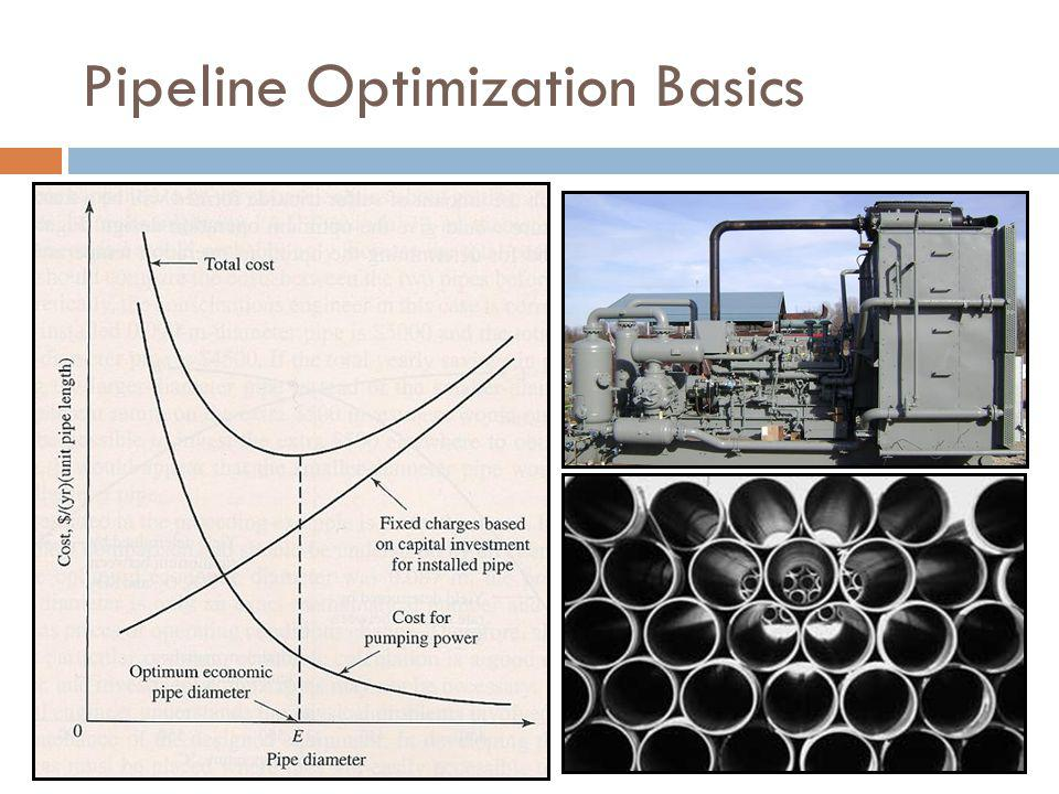 Pipeline Optimization Basics