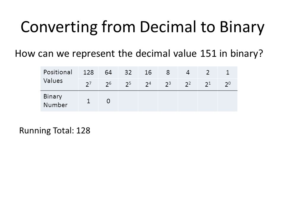Converting from Decimal to Binary Positional Values 1286432168421 2727 2626 2525 2424 23232 2121 2020 Binary Number 10 How can we represent the decima