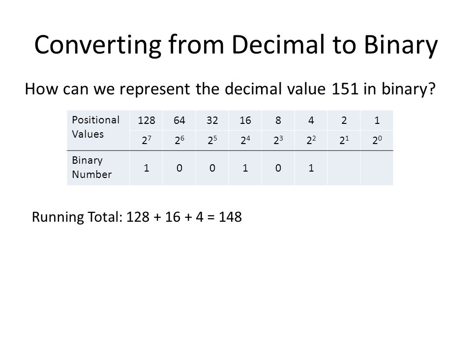 Converting from Decimal to Binary Positional Values 1286432168421 2727 2626 2525 2424 23232 2121 2020 Binary Number 100101 How can we represent the de