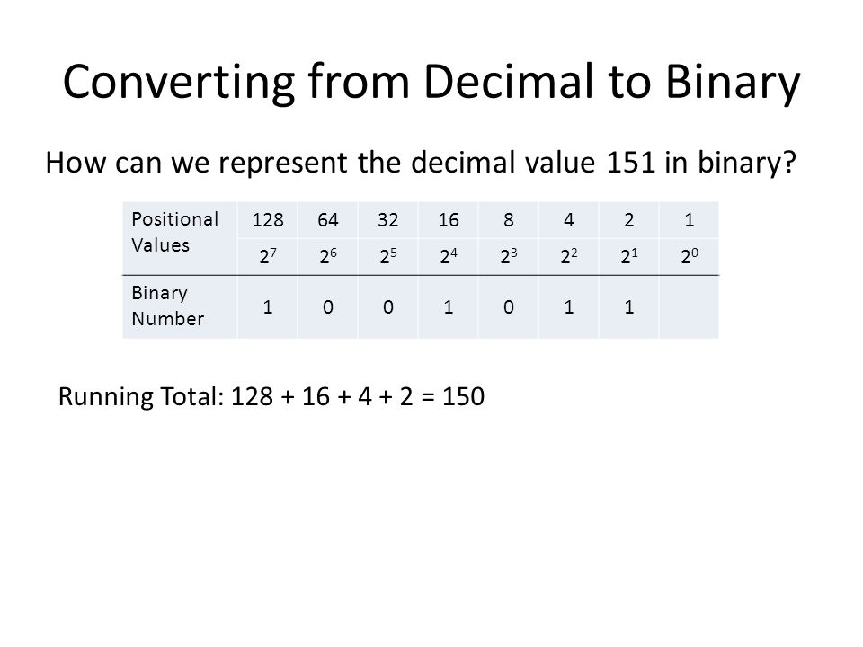 Converting from Decimal to Binary Positional Values 1286432168421 2727 2626 2525 2424 23232 2121 2020 Binary Number 1001011 How can we represent the d