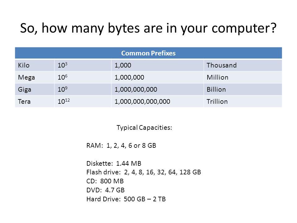 So, how many bytes are in your computer? Common Prefixes Kilo10 3 1,000Thousand Mega10 6 1,000,000Million Giga10 9 1,000,000,000Billion Tera10 12 1,00