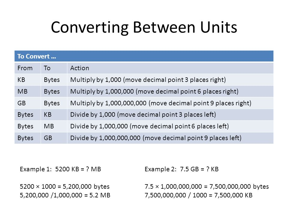Converting Between Units To Convert … FromToAction KBBytesMultiply by 1,000 (move decimal point 3 places right) MBBytesMultiply by 1,000,000 (move dec