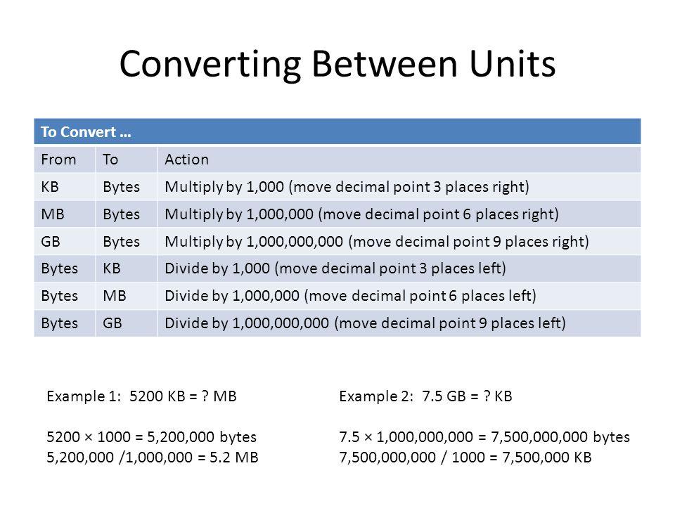 You Try: 3.2 MB = ? Bytes 6.4 GB = ? MB 57,000 Bytes = ? KB 25,000 KB = ? MB