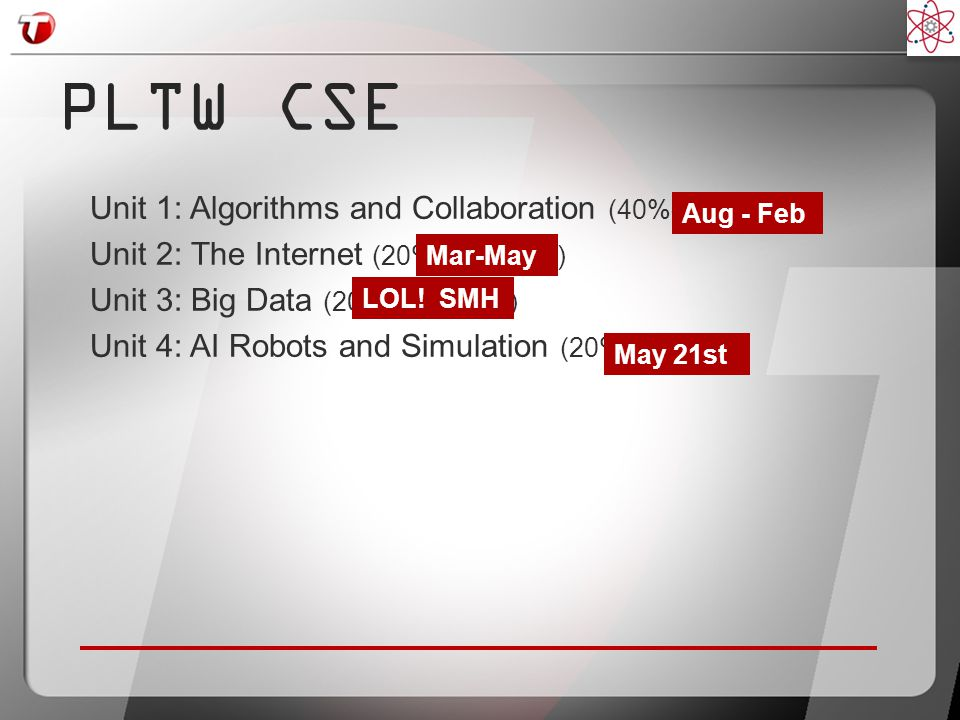 PLTW CSE Unit 1: Algorithms and Collaboration (40%-Aug-Nov) Unit 2: The Internet (20% Dec - Jan) Unit 3: Big Data (20% Feb - Mar) Unit 4: AI Robots and Simulation (20% Apr-May) Aug - Feb Mar-May LOL.