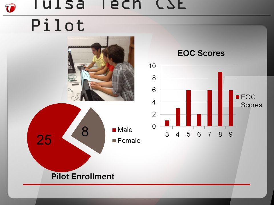 Tulsa Tech CSE Pilot