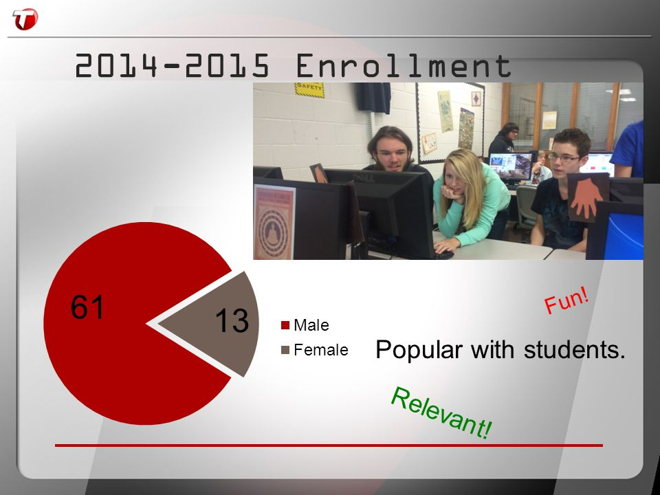 2014-2015 Enrollment Fun! Relevant! Popular with students.