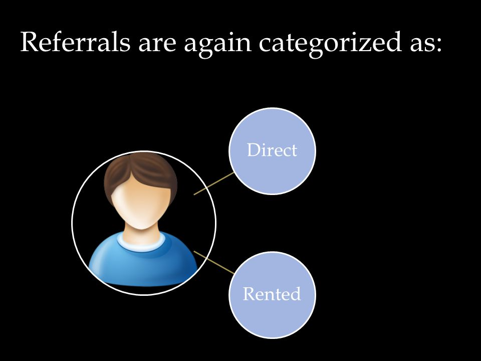 DirectRented Referrals are again categorized as: