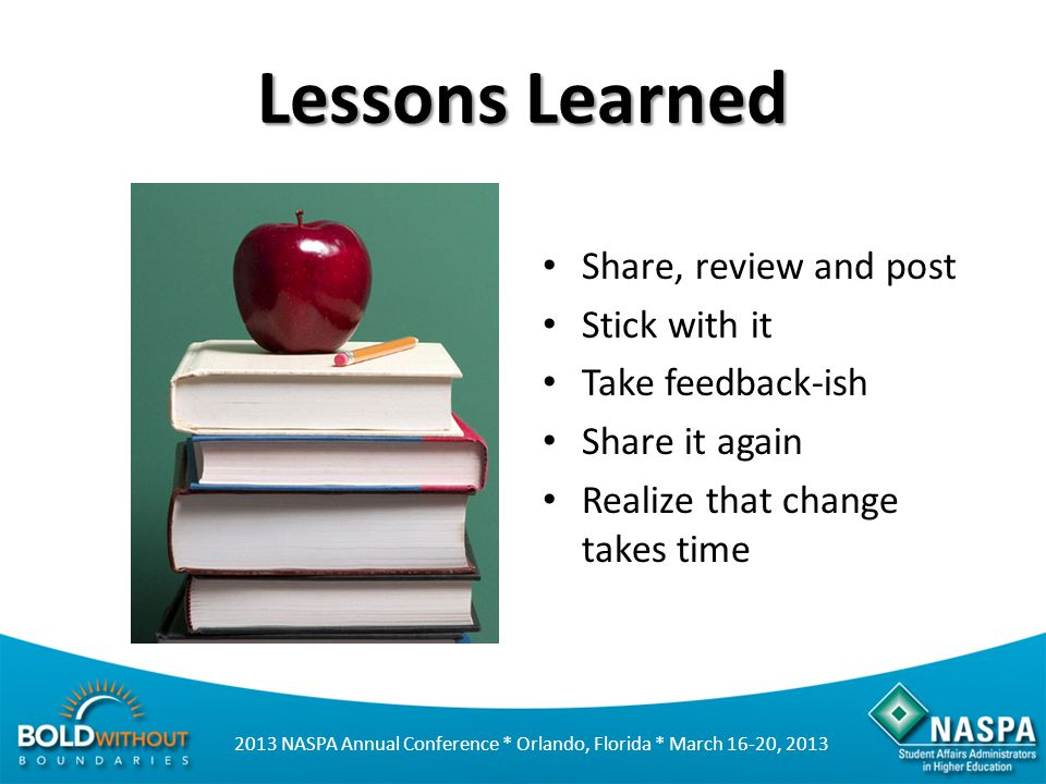 Lessons Learned Share, review and post Stick with it Take feedback-ish Share it again Realize that change takes time