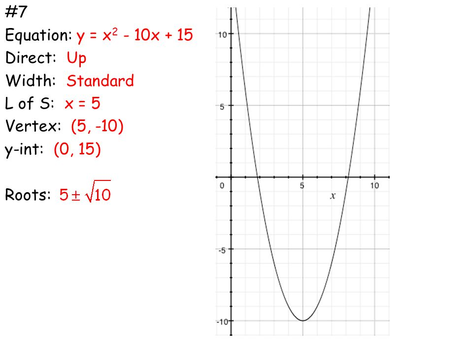 #7 Equation: y = x 2 - 10x + 15 Direct: Up Width: Standard L of S: x = 5 Vertex: (5, -10) y-int: (0, 15) Roots:
