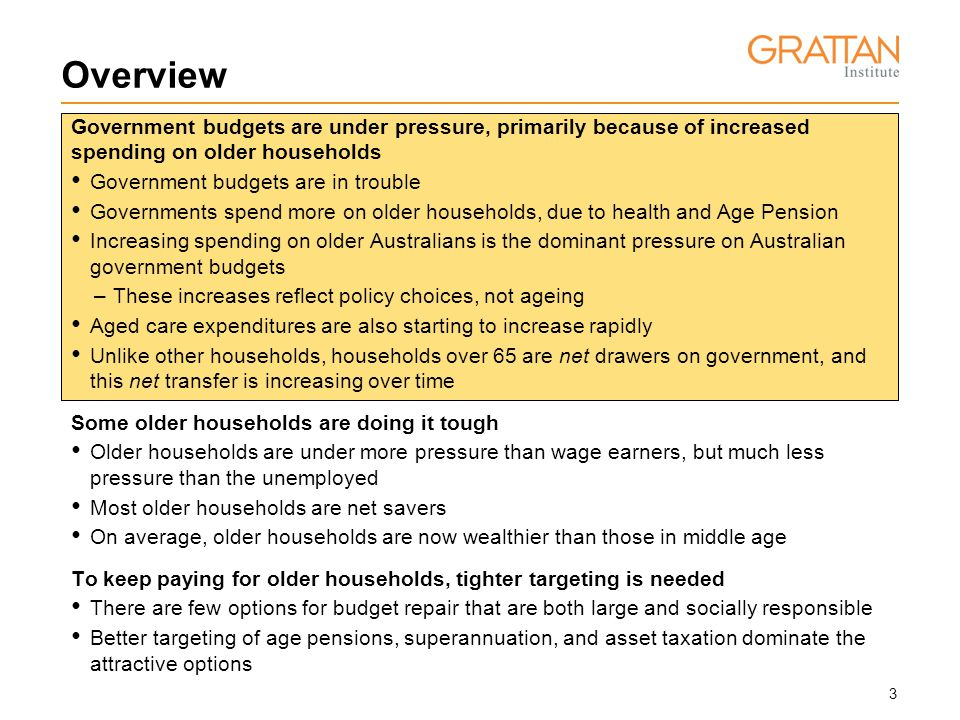 14 Overview Government budgets are under pressure, primarily because of increased spending on older households Government budgets are in trouble Increasing spending on older Australians is the dominant pressure on Australian government budgets Governments spend more on older households, due to health and Age Pension –These increases reflect policy choices, not ageing Aged care expenditures are also starting to increase rapidly Unlike other households, households over 65 are net drawers on government, and this net transfer is increasing over time Some older households are doing it tough Older households are under more pressure than wage earners, but much less pressure than the unemployed Most older households are net savers On average, older households are now wealthier than those in middle age To keep paying for older households, tighter targeting is needed There are few options for budget repair that are both large and socially responsible Better targeting of age pensions, superannuation, and asset taxation dominate the attractive options