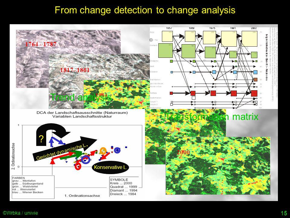 15 ©Wrbka / univie 1764 - 1787 1817–1861 1984 1994 2000 From change detection to change analysis Transformation matrix Konservative L.