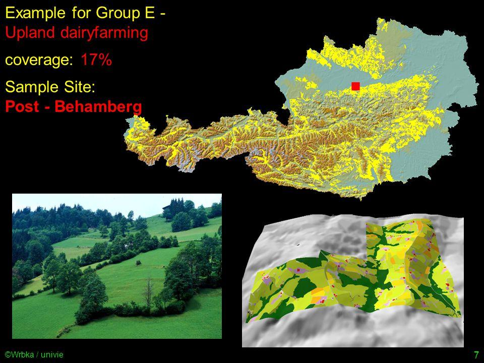 7 ©Wrbka / univie Example for Group E - Upland dairyfarming coverage: 17% Sample Site: Post - Behamberg