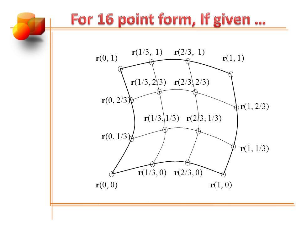 r(0, 0) r(1/3, 0)r(2/3, 0) r(1, 0) r(0, 1/3) r(1/3, 1/3)r(2/3, 1/3) r(1, 1/3) r(0, 2/3) r(1/3, 2/3)r(2/3, 2/3) r(1, 2/3) r(0, 1) r(1/3, 1)r(2/3, 1) r(1, 1)