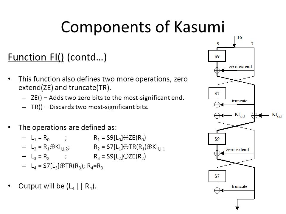 Components of Kasumi Function FI() (contd…) This function also defines two more operations, zero extend(ZE) and truncate(TR).