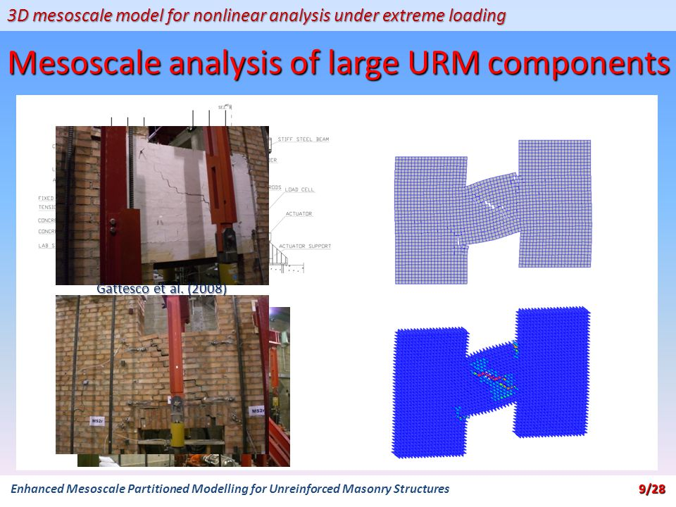 Mesoscale analysis of large URM components Gattesco et al.