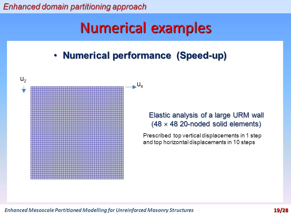 Numerical examples Enhanced domain partitioning approach Numerical performance (Speed-up)Numerical performance (Speed-up) Elastic analysis of a large URM wall (48  48 20-noded solid elements) Prescribed top vertical displacements in 1 step and top horizontal displacements in 10 steps 19/28 Enhanced Mesoscale Partitioned Modelling for Unreinforced Masonry Structures 19/28 uzuz uxux