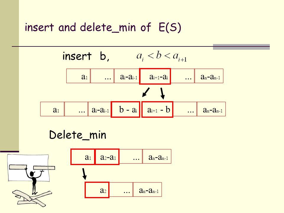 insert and delete_min of E(S) a1a1... a i+1 -a i a i -a i-1 a n -a n-1...