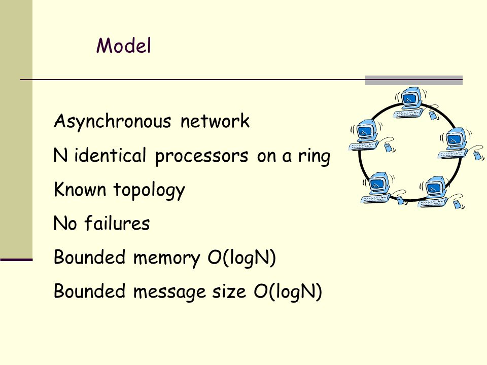 Model Asynchronous network N identical processors on a ring Known topology No failures Bounded memory O(logN) Bounded message size O(logN)